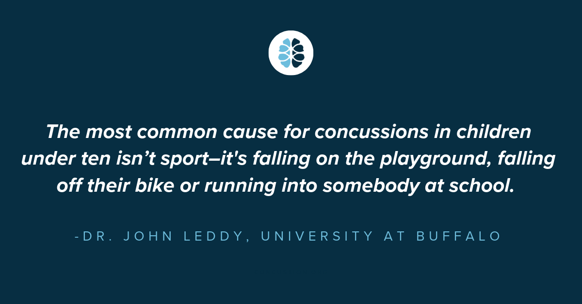 Dr. John Leddy quite about common cause of concussion in children under 10